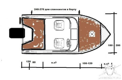 Jerk Boat